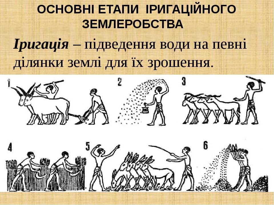 ОСНОВНІ ЕТАПИ ІРИГАЦІЙНОГО ЗЕМЛЕРОБСТВА Іригація – підведення води на певні ділянки землі для їх зрошення.