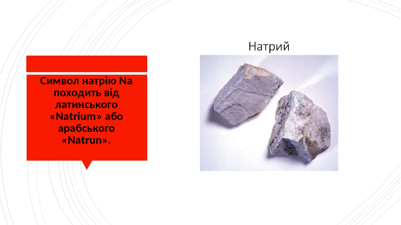 Символ натрію Na походить від латинського «Natrium» або арабського «Natrun».