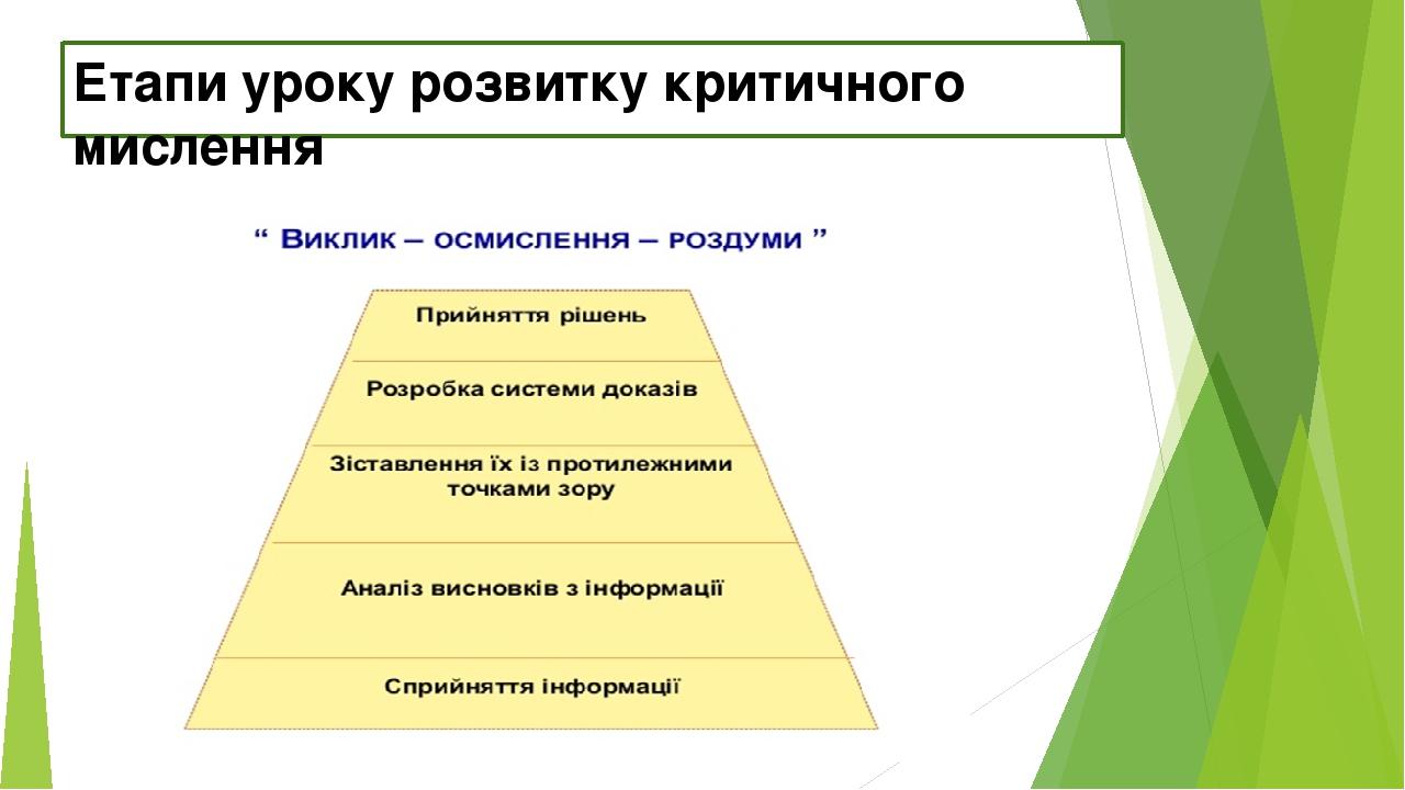 Етапи уроку розвитку критичного мислення