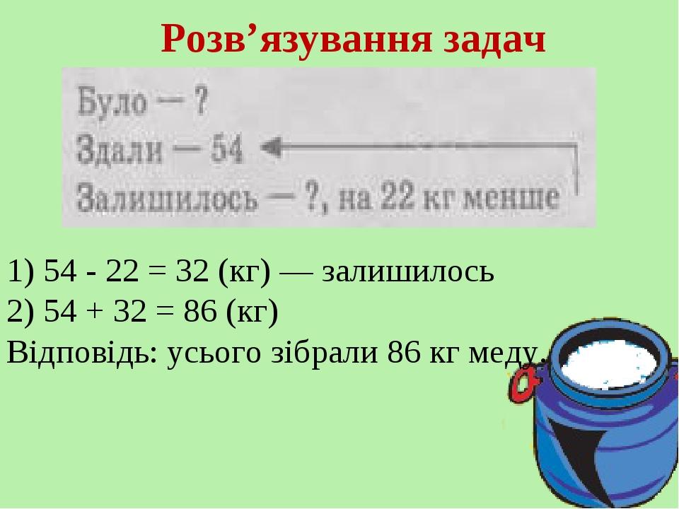 Розв'язування задач 1) 54 - 22 = 32 (кг) — залишилось 2) 54 + 32 = 86 (кг) Відповідь: усього зібрали 86 кг меду.