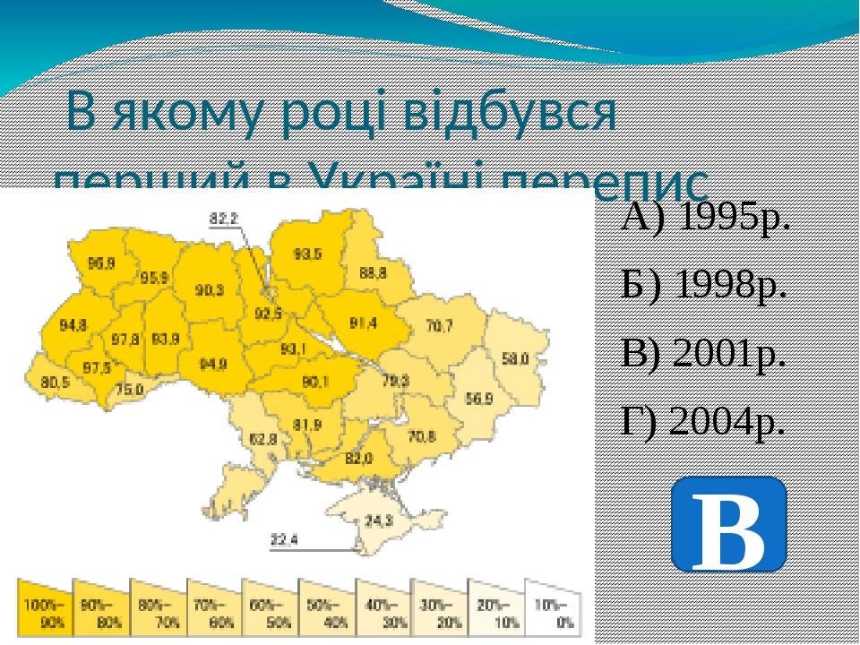В якому році відбувся перший в Україні перепис населення А) 1995р. Б) 1998р. В) 2001р. Г) 2004р. В