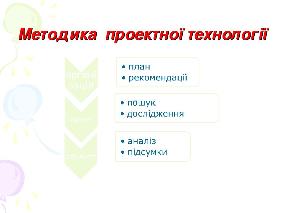 Методика проектної технології