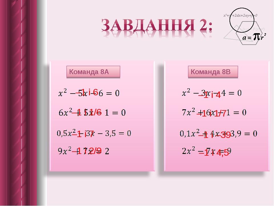 Команда 8В Команда 8А –1 і 6 –1 і 1/6 –1 і 7 –1 і 2/9 –1 і 4 –1 і 1/7 –1 і –39 –1 і 4,5