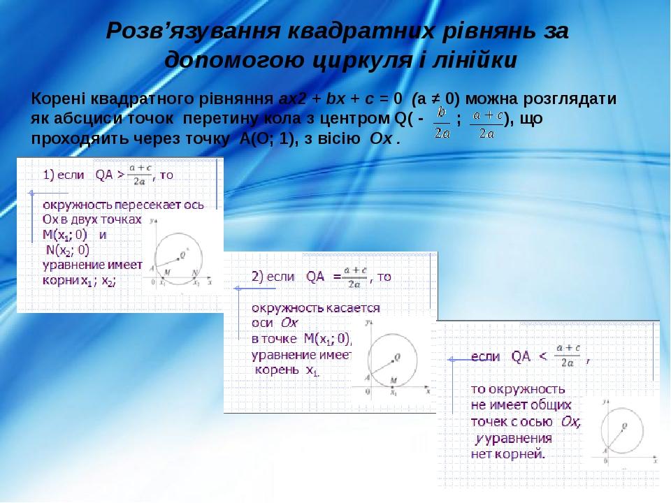 Розв'язування квадратних рівнянь за допомогою циркуля і лінійки Корені квадратного рівняння ах2 + bх + с = 0 (а ≠ 0) можна розглядати як абсциси то...