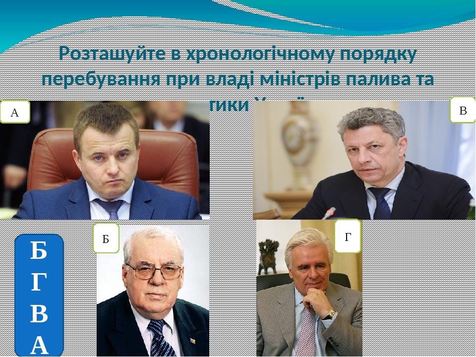 Розташуйте в хронологічному порядку перебування при владі міністрів палива та енергетики України А Б В Г Б Г В А