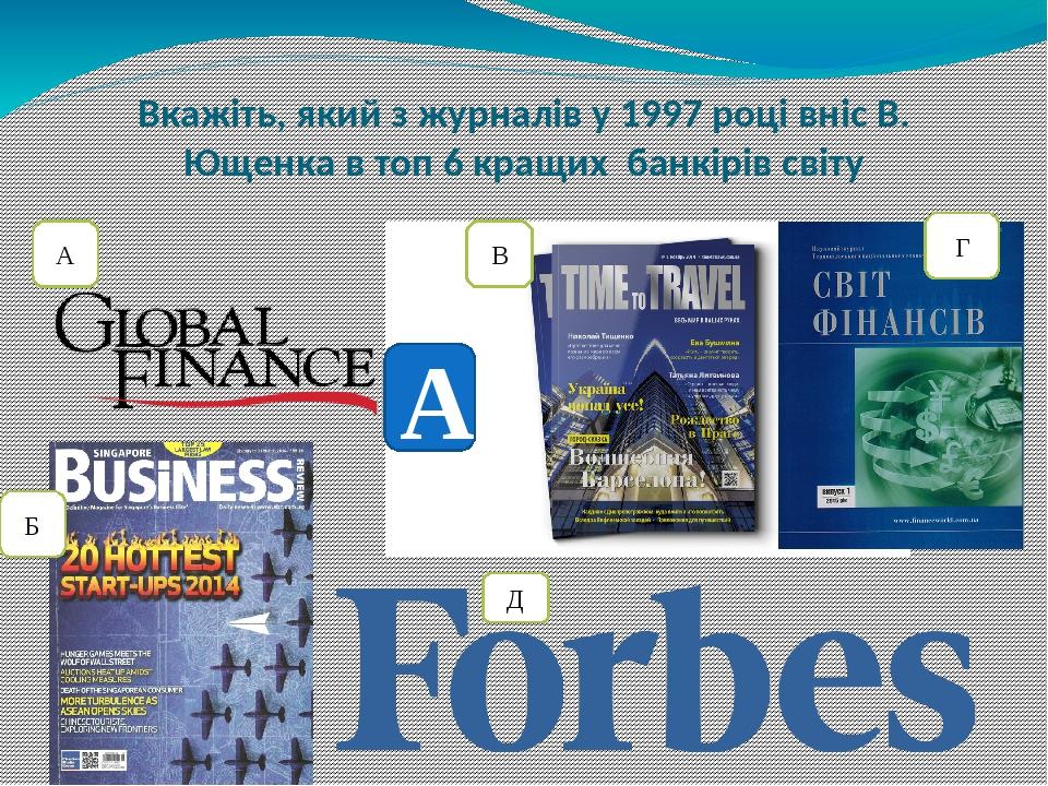Вкажіть, який з журналів у 1997 році вніс В. Ющенка в топ 6 кращих банкірів світу А Б В Г Д А