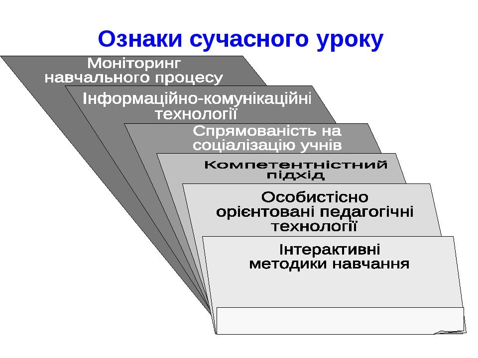 Ознаки сучасного уроку