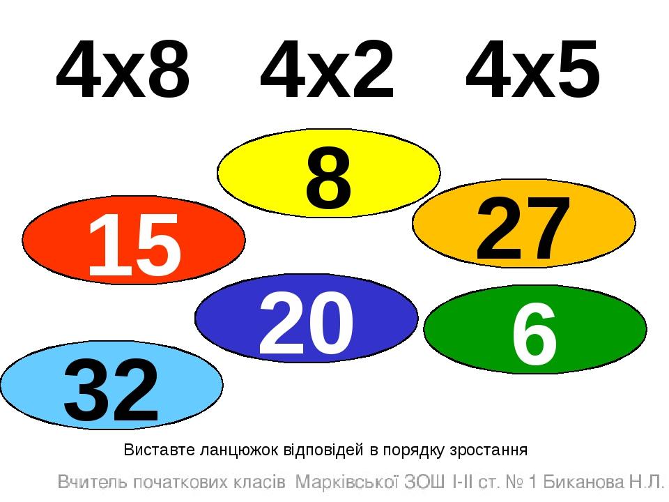 4х8 4х2 4х5 Виставте ланцюжок відповідей в порядку зростання 15 20 8 32 6 27