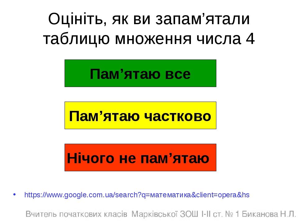 Оцініть, як ви запам'ятали таблицю множення числа 4 https://www.google.com.ua/search?q=математика&client=opera&hs Пам'ятаю все Пам'ятаю частково Ні...