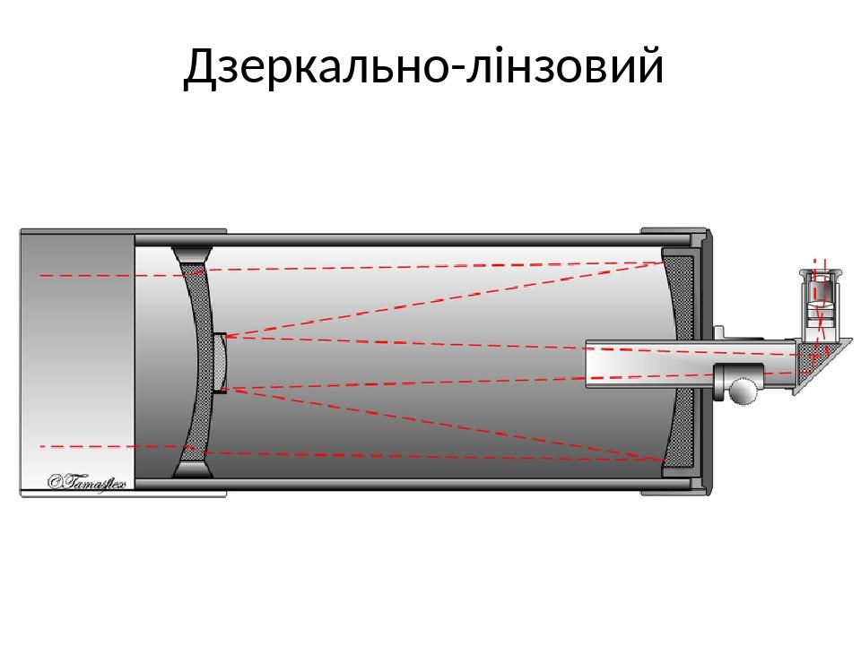 Дзеркально-лінзовий