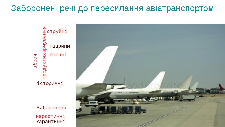 Заборонені речі до пересилання авіатранспортом