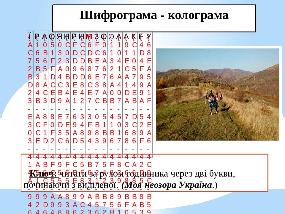 Шифрограма - колограма Ключ: читати за рухом годинника через дві букви, починаючи з виділеної. (Моя неозора Україна.)