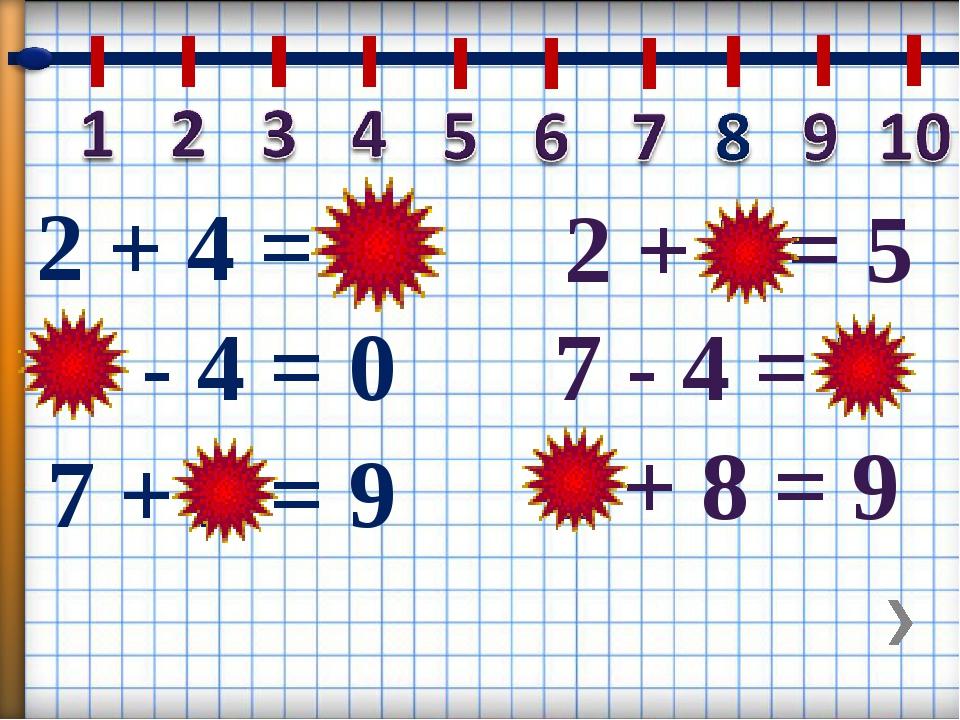 7 + 2 = 9 4 - 4 = 0 2 + 4 = 7 2 + 2 = 5 7 - 4 = 3 1 + 8 = 9
