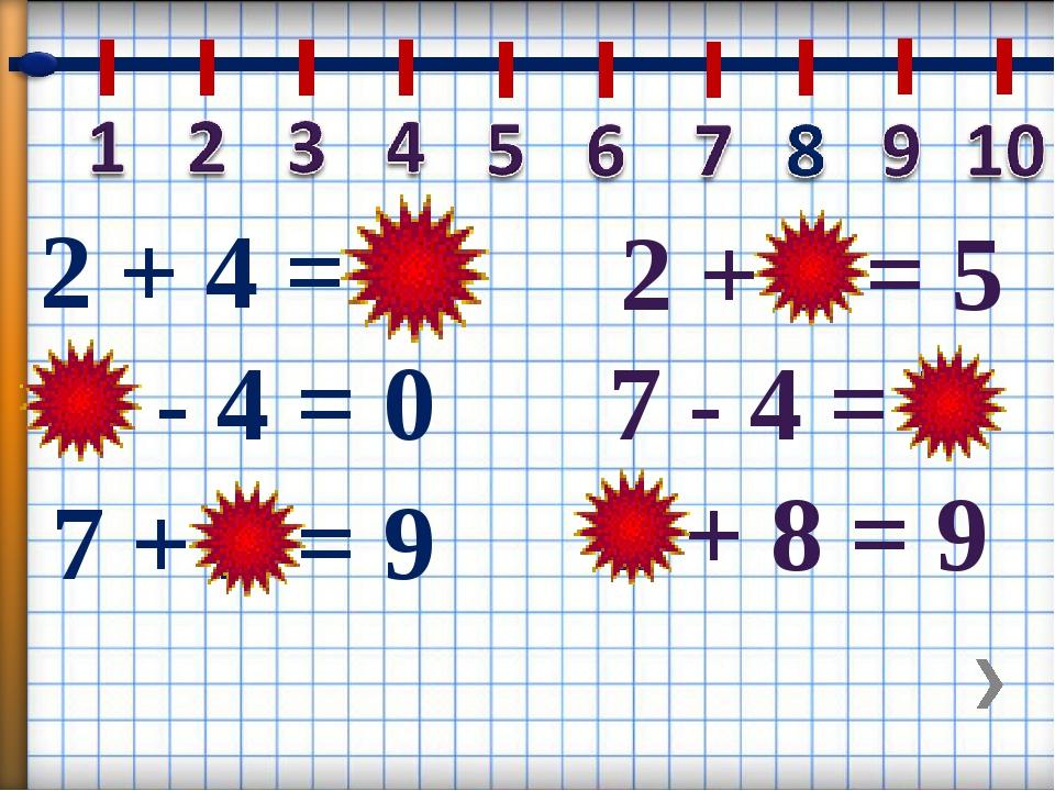 7 + 2 = 9 4 - 4 = 0 2 + 4 = 6 2 + 3 = 5 7 - 4 = 3 1 + 8 = 9