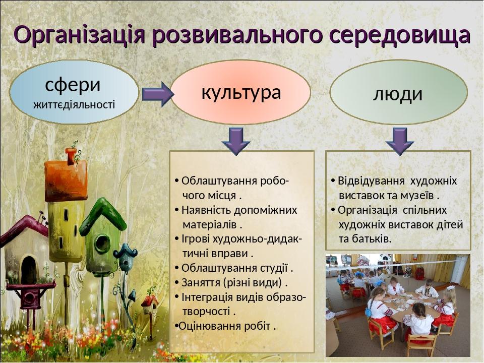 Організація розвивального середовища культура Облаштування робо- чого місця . Наявність допоміжних матеріалів . Ігрові художньо-дидак- тичні вправи...