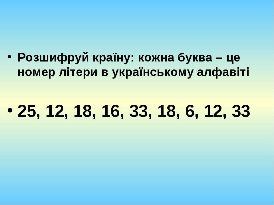 Розшифруй країну: кожна буква – це номер літери в українському алфавіті 25, 12, 18, 16, 33, 18, 6, 12, 33