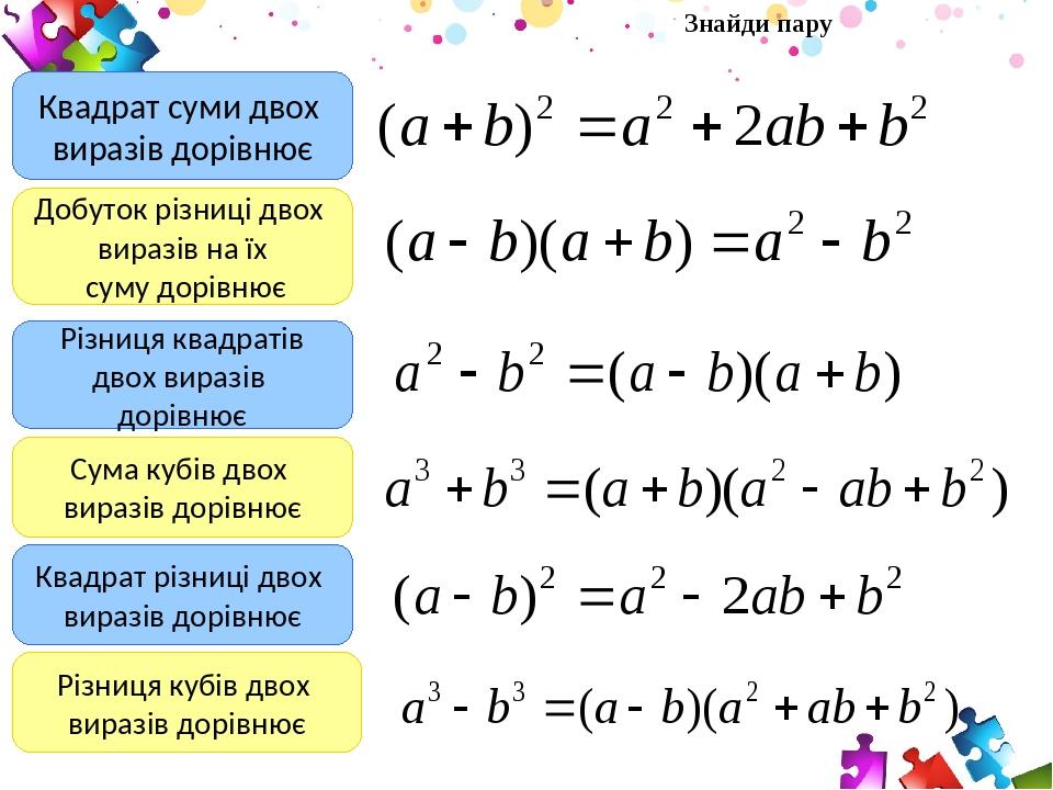 Добуток різниці двох виразів на їх суму дорівнює Квадрат різниці двох виразів дорівнює Різниця квадратів двох виразів дорівнює Сума кубів двох вира...