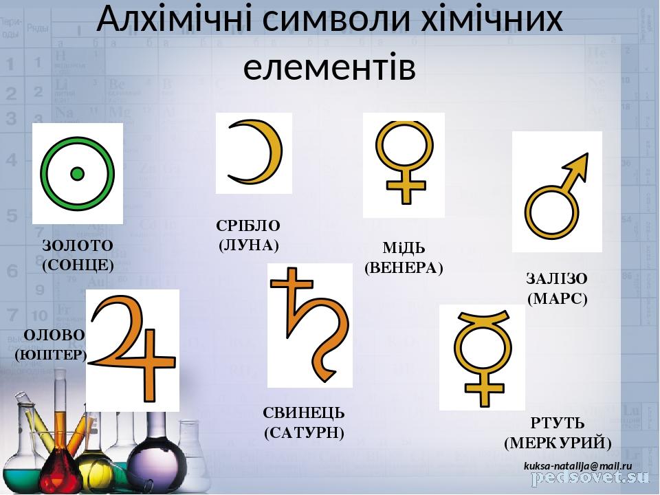 Алхімічні символи хімічних елементів ЗОЛОТО (СОНЦЕ) СРІБЛО (ЛУНА) МіДЬ (ВЕНЕРА) ЗАЛІЗО (МАРС) ОЛОВО (ЮПІТЕР) СВИНЕЦЬ (САТУРН) РТУТЬ (МЕРКУРИЙ) kuks...