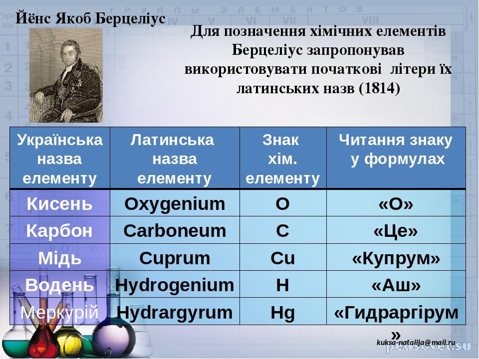 Для позначення хімічних елементів Берцеліус запропонував використовувати початкові літери їх латинських назв (1814) kuksa-natalija@mail.ru Йёнс Яко...