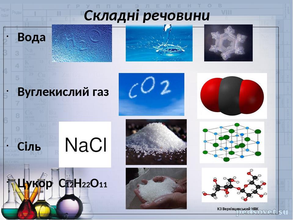 Складні речовини Вода Вуглекислий газ Сіль Цукор С12Н22О11 КЗ Верхівцевський НВК