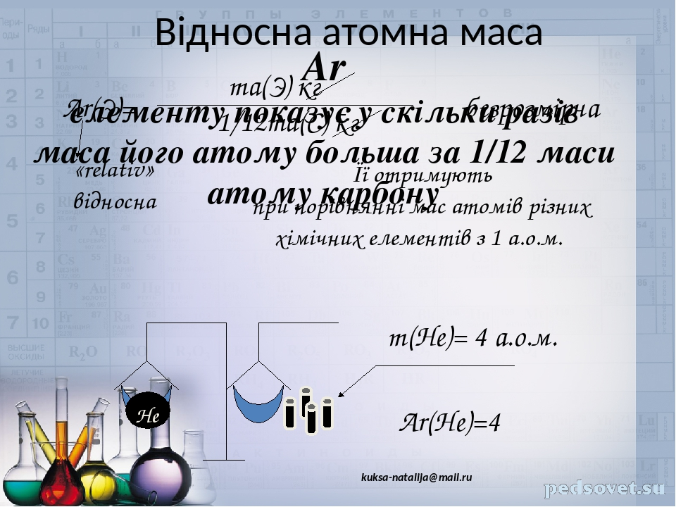 Відносна атомна маса Ar(Э)= «relativ» відносна Її отримують при порівнянні мас атомів різних хімічних елементів з 1 а.о.м. безрозмірна Ar елементу ...