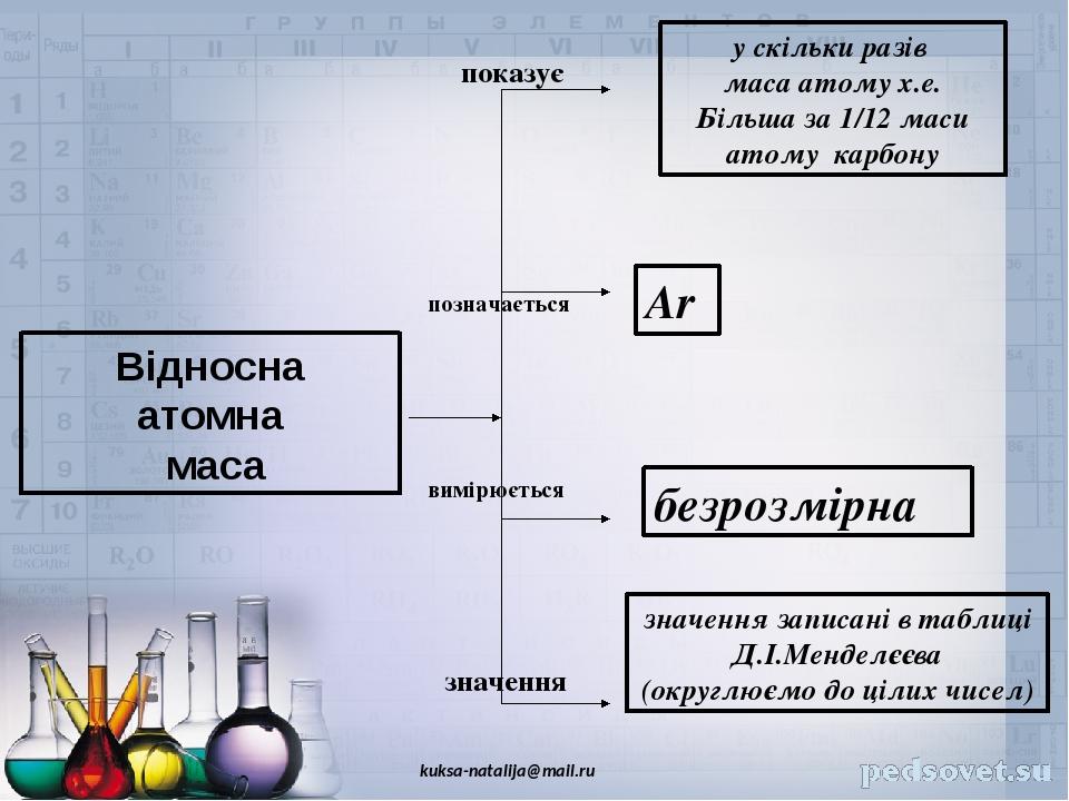 Відносна атомна маса показує позначається вимірюється значення у скільки разів маса атому х.е. Більша за 1/12 маси атому карбону Ar безрозмірна зна...