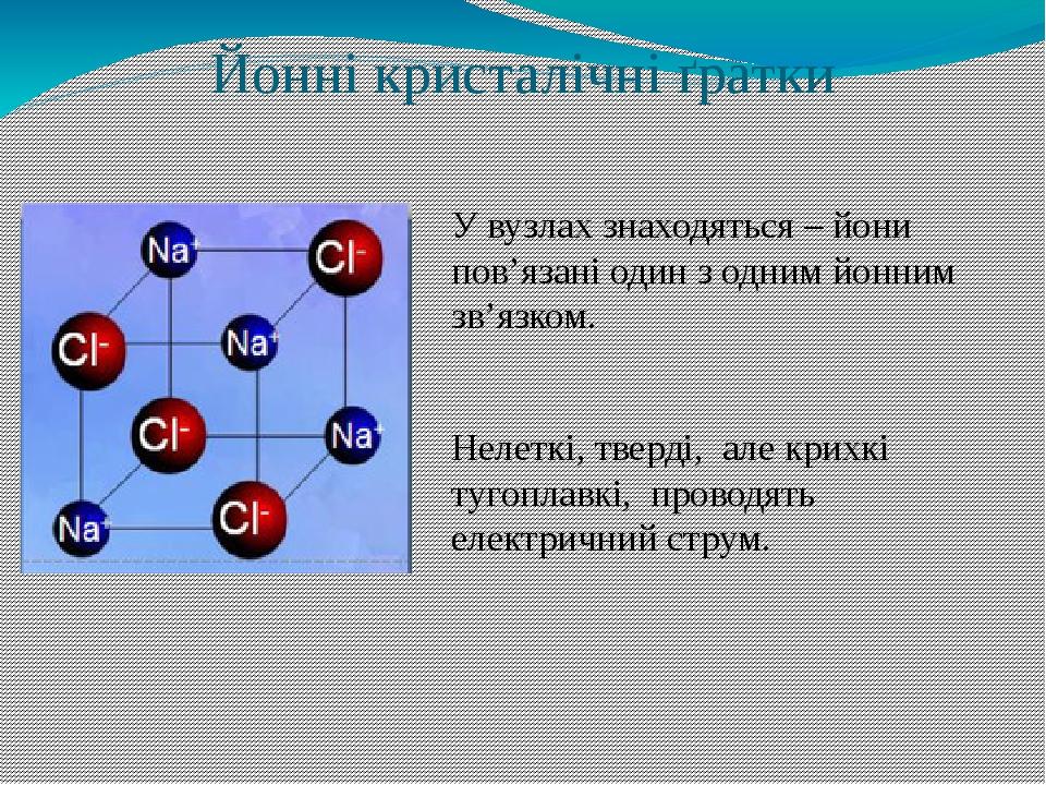 Йонні кристалічні ґратки У вузлах знаходяться – йони пов'язані один з одним йонним зв'язком. Нелеткі, тверді, але крихкі тугоплавкі, проводять елек...