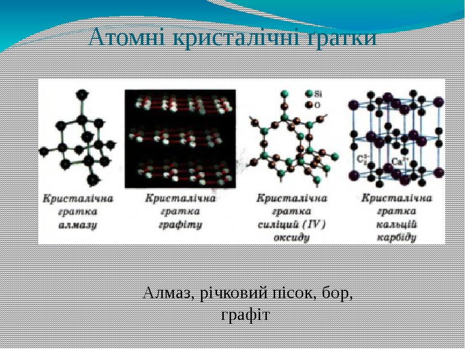 Атомні кристалічні ґратки Алмаз, річковий пісок, бор, графіт