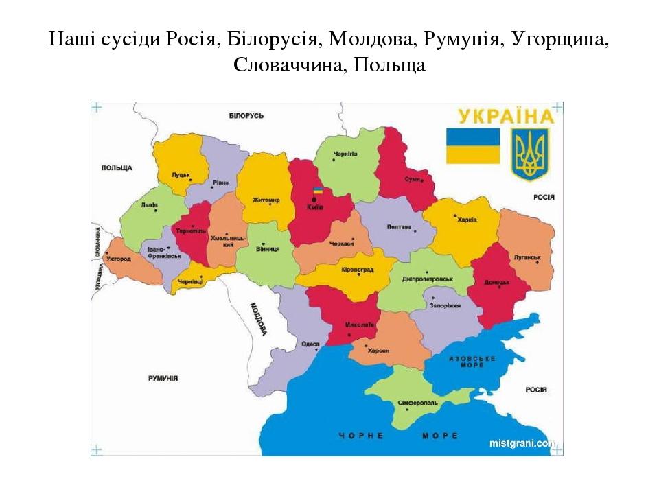 Наші сусіди Росія, Білорусія, Молдова, Румунія, Угорщина, Словаччина, Польща