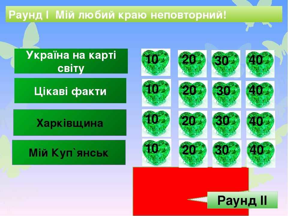 Раунд ІІІ Загадкова шкатулка