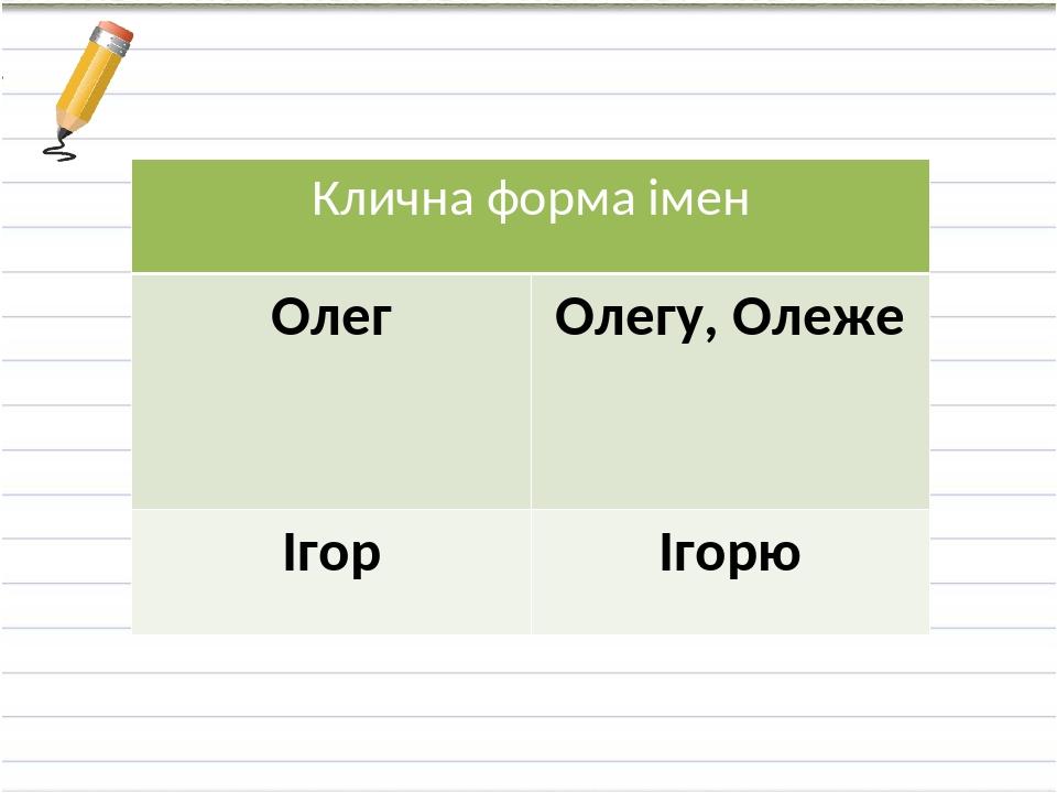 Клична форма імен Олег Олегу,Олеже Ігор Ігорю