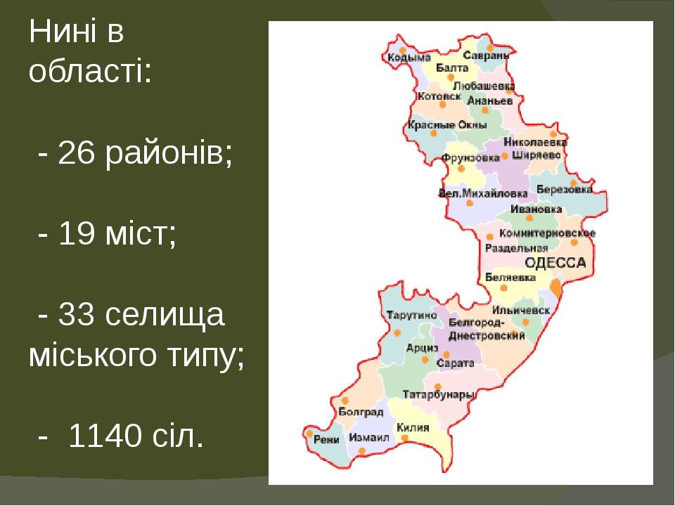 Нині в області: - 26 районів; - 19 міст; - 33 селища міського типу; - 1140 сіл.