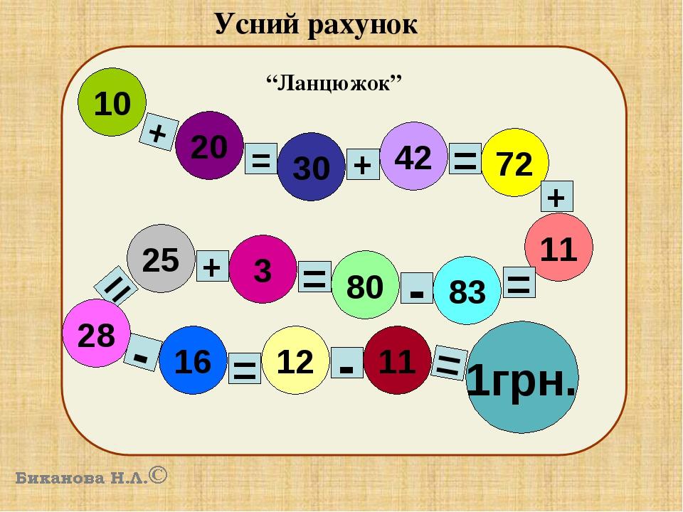 """Усний рахунок """"Ланцюжок"""" 10 + 20 = 30 + 42 72 = + 11 = 83 - 80 = 3 + 25 = 28 - 16 = 12 - 11 = 1грн."""