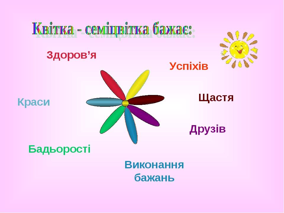 Бадьорості Здоров'я Успіхів Щастя Друзів Виконання бажань Краси