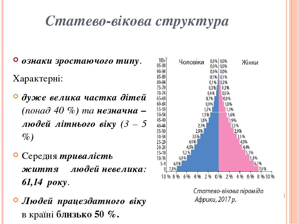 Статево-вікова структура ознакизростаючого типу. Характерні: дуже велика частка дітей (понад 40 %) та незначна – людей літнього віку (3 – 5 %) Се...