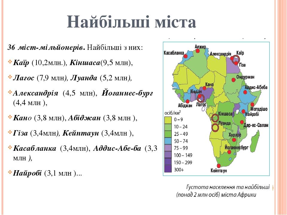 Найбільші міста 36 міст-мільйонерів. Найбільші з них: Каїр (10,2млн.), Кіншаса(9,5 млн), Лагос (7,9 млн), Луанда (5,2 млн), Александрія (4,5 млн), ...