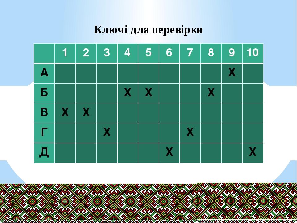 Ключі для перевірки 1 2 3 4 5 6 7 8 9 10 А Х Б Х Х Х В Х Х Г Х Х Д Х Х