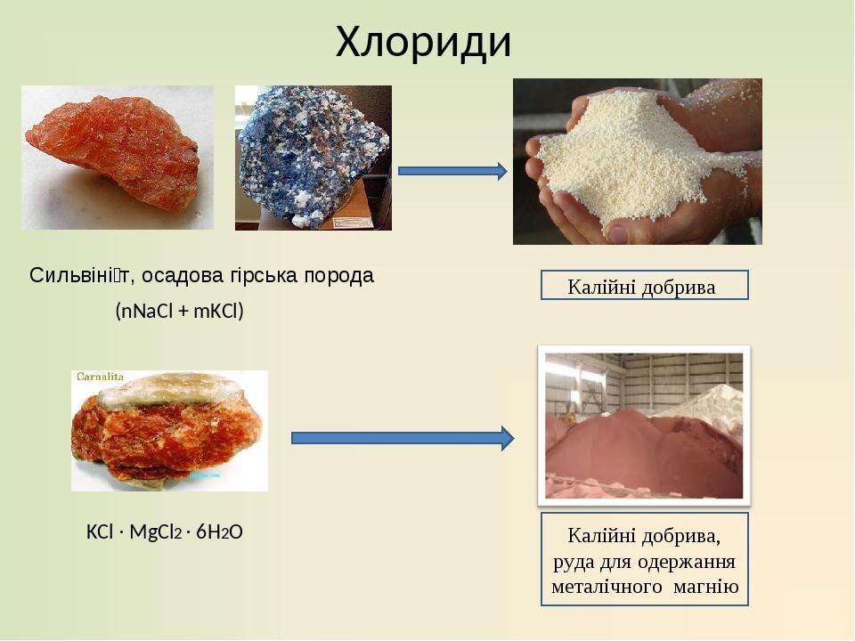 Хлориди Сильвіні́т, осадова гірська порода (nNaCl + mKCl) Калійні добрива Калійні добрива, руда для одержання металічного магнію KCl ∙ MgCl2 ∙ 6H2O