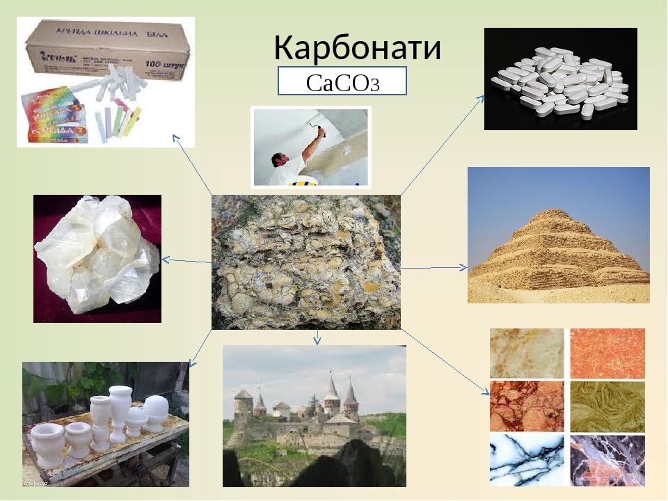 Карбонати СаСО3