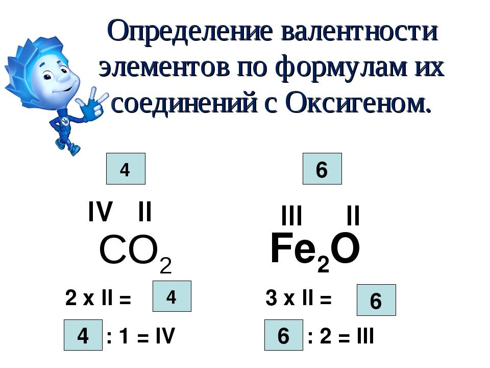 Определение валентности элементов по формулам их соединений с Оксигеном. СO2 II 4 IV 2 х II = : 1 = IV Fe2O II III 6 3 х II = : 2 = III 4 6 6 4