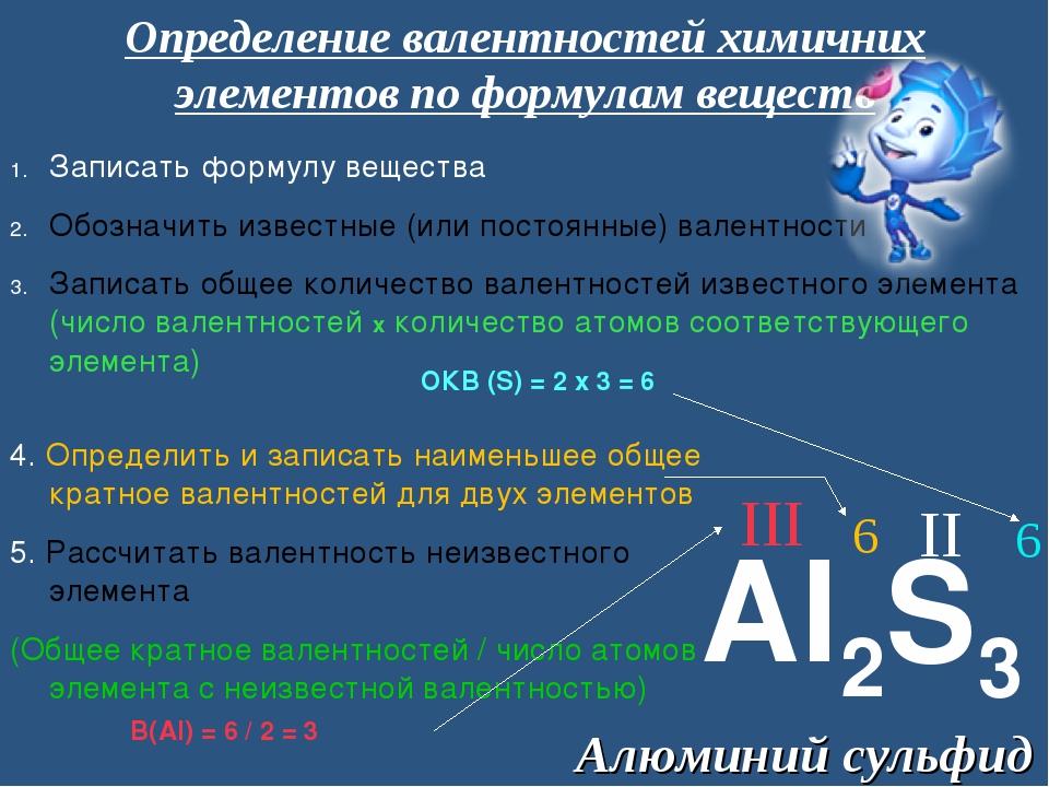 4. Определить и записать наименьшее общее кратное валентностей для двух элементов 5. Рассчитать валентность неизвестного элемента (Общее кратное ва...