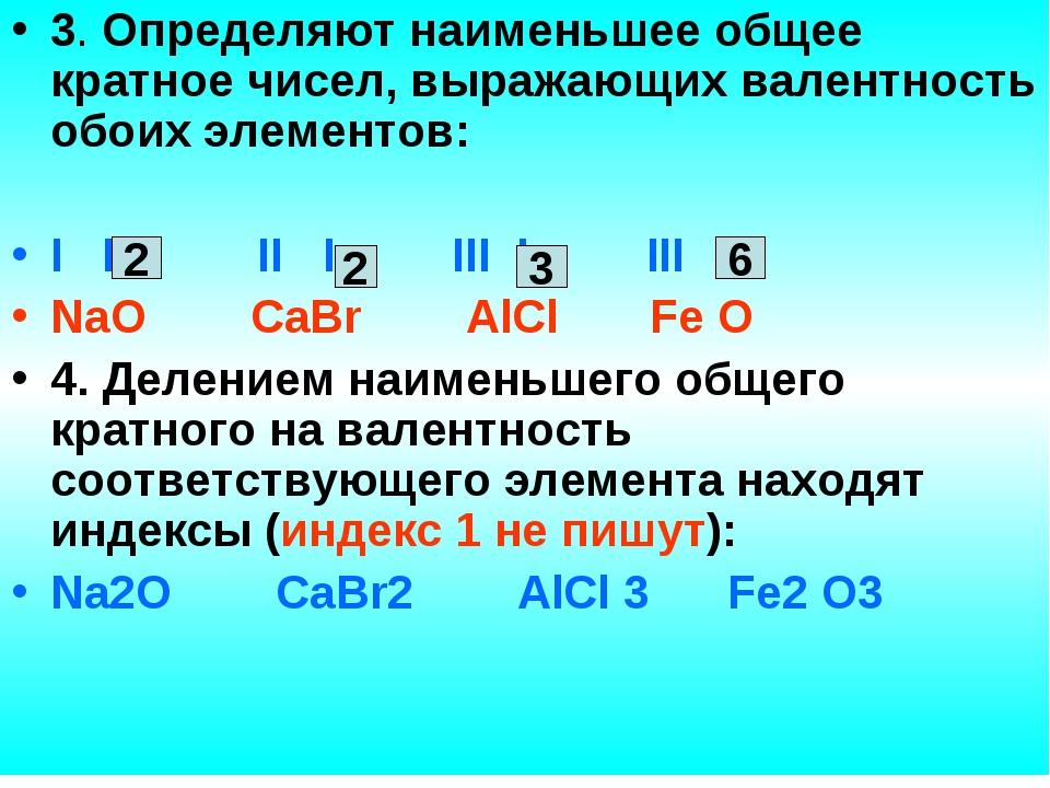 3. Определяют наименьшее общее кратное чисел, выражающих валентность обоих элементов: I II II I III I III II NaO CaBr AlCl Fe O 4. Делением наимень...