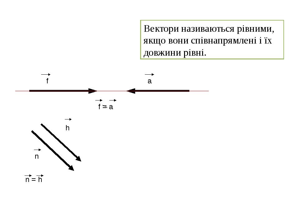 f a h n Вектори називаються рівними, якщо вони співнапрямлені і їх довжини рівні. n = h f = a