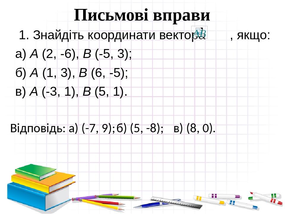 Відповідь: а) (-7, 9); б) (5, -8); в) (8, 0). Письмові вправи 1. Знайдіть координати вектора , якщо: а) A (2, -6), B (-5, 3); б) A (1, 3), B (6, -5...