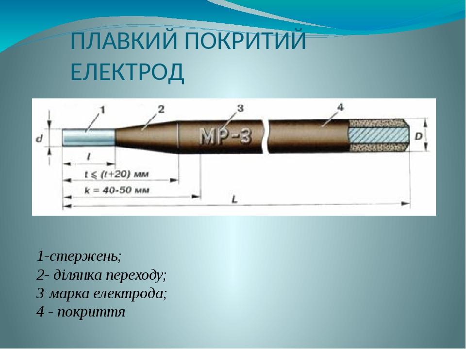 ПЛАВКИЙ ПОКРИТИЙ ЕЛЕКТРОД 1-стержень; 2- ділянка переходу; 3-марка електрода; 4 - покриття