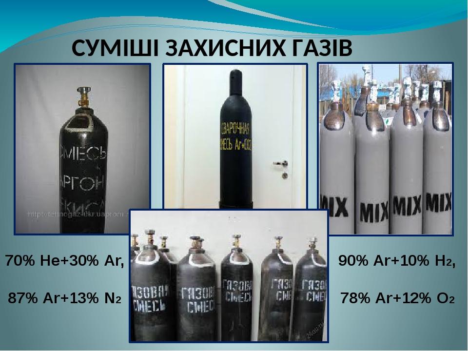 СУМІШІ ЗАХИСНИХ ГАЗІВ 70% He+30% Ar, 87% Ar+13% N2 90% Ar+10% H2, 78% Ar+12% O2