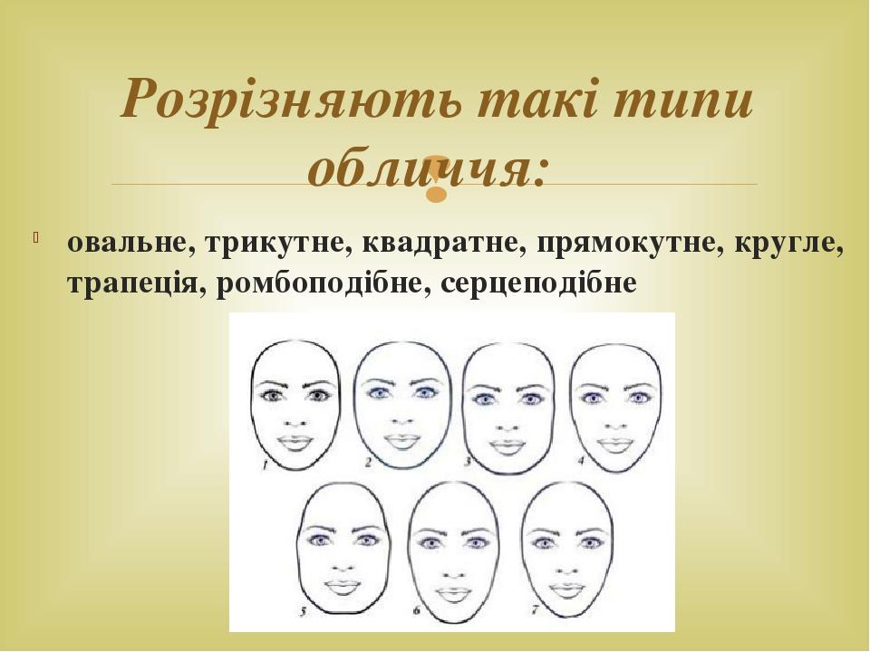овальне, трикутне, квадратне, прямокутне, кругле, трапеція, ромбоподібне, серцеподібне Розрізняють такі типи обличчя: 