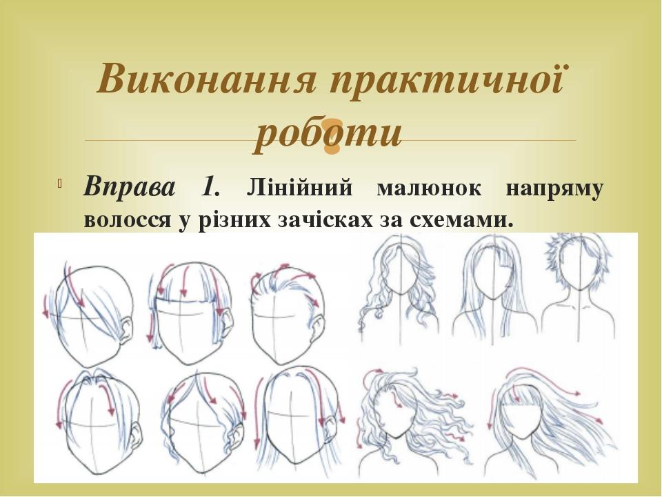 Вправа 1. Лінійний малюнок напряму волосся у різних зачісках за схемами. Виконання практичної роботи 