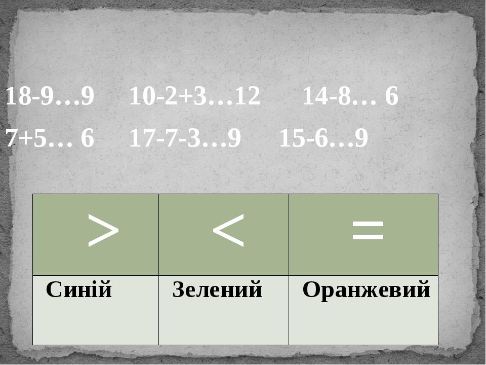18-9…9 10-2+3…12 14-8… 6 7+5… 6 17-7-3…9 15-6…9 > < = Синій Зелений Оранжевий