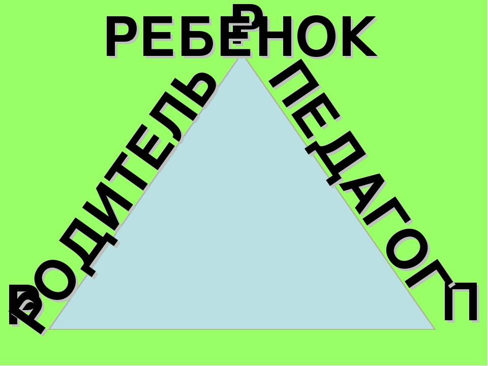 П Р Р РЕБЕНОК РОДИТЕЛЬ ПЕДАГОГ